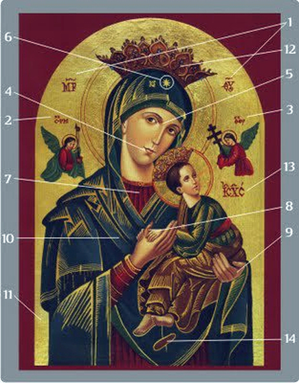 The Prayers History And Picture Symbolism Of Our Lady Of Perpetual
